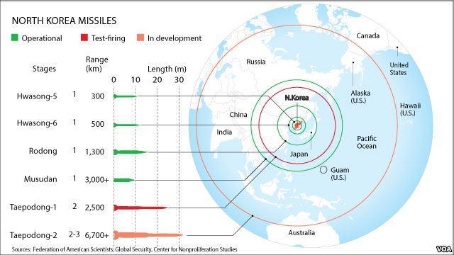 image-2013-03-30-14521932-41-rachetele-nord-coreene-grafic-1